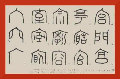 Chinese roof characters, as they developed, over time.