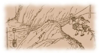 Image of an effective, ancient Chinese method, to transfer water - it LINKED the source, with the recipients.