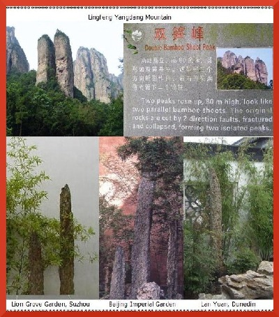 A composite photograph to show the real Bamboo Shoot Peaks in the Lingfeng Yangdang Mountains and the China & Chinese Garden diminutive Landscapes.