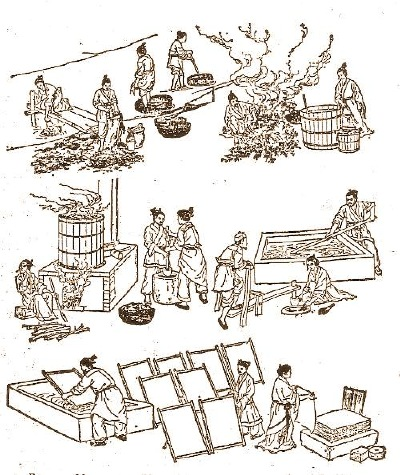 Paper making in ancient China.